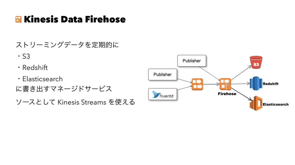 Kinesis Data Firehose ετϦʔϛϯάσʔλΛఆظతʹ ɾS3 ɾReds...