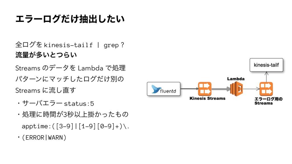 Τϥʔϩά͚ͩநग़͍ͨ͠ શϩάΛ kinesis-tailf | grep ? ྲྀྔ͕ଟ͍ͱ...