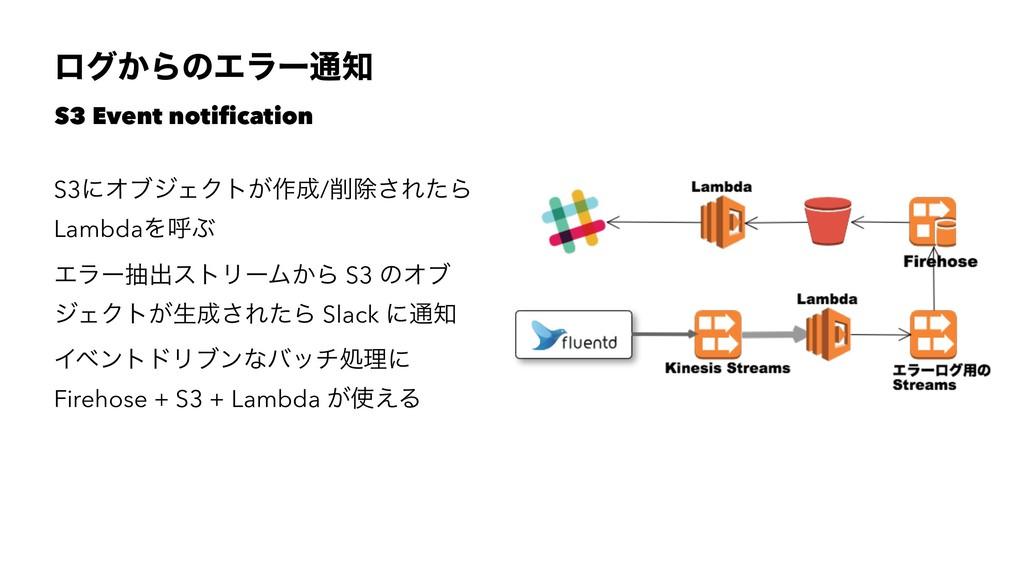 ϩά͔ΒͷΤϥʔ௨ S3 Event notification S3ʹΦϒδΣΫτ͕࡞/আ...