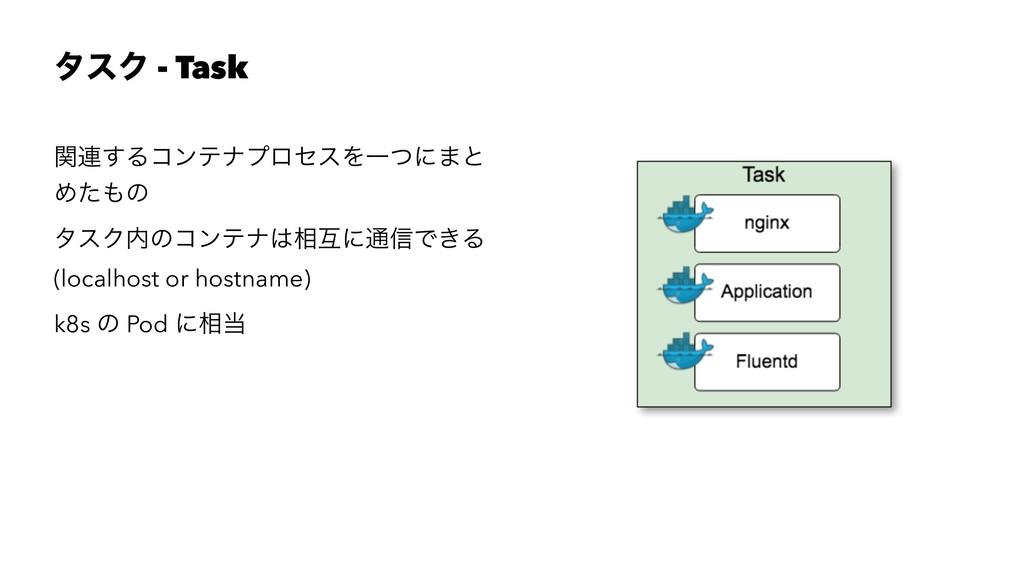 λεΫ - Task ؔ࿈͢ΔίϯςφϓϩηεΛҰͭʹ·ͱ Ίͨͷ λεΫͷίϯςφ૬ޓ...