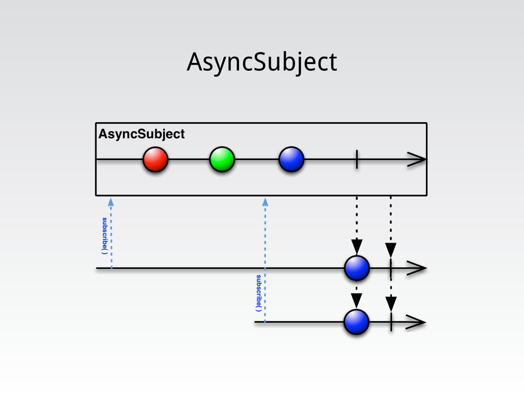 AsyncSubject