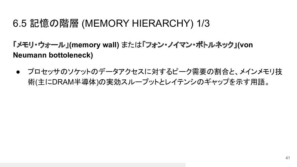6.5 記憶の階層 (MEMORY HIERARCHY) 1/3 「メモリ・ウォール」(mem...