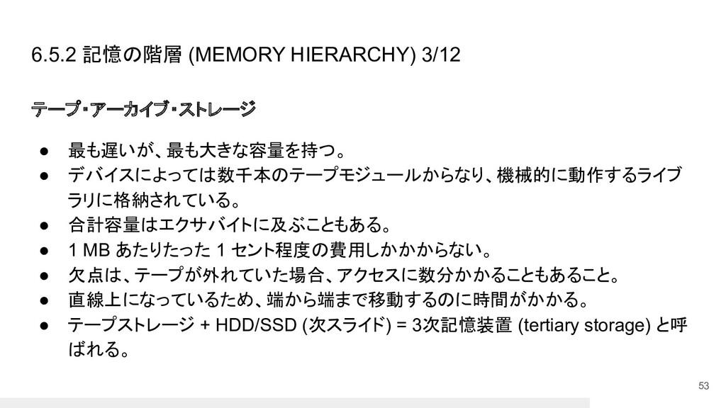 6.5.2 記憶の階層 (MEMORY HIERARCHY) 3/12 テープ・アーカイブ・ス...
