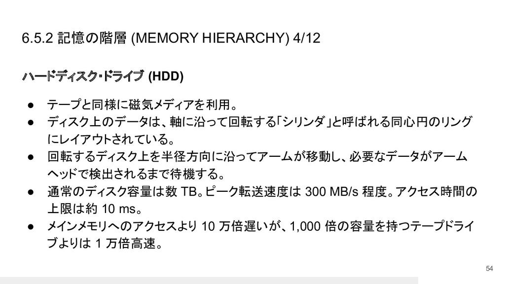 6.5.2 記憶の階層 (MEMORY HIERARCHY) 4/12 ハードディスク・ドライ...