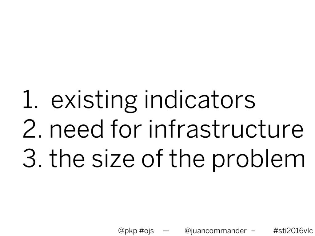 1. existing indicators 2. need for infrastructu...