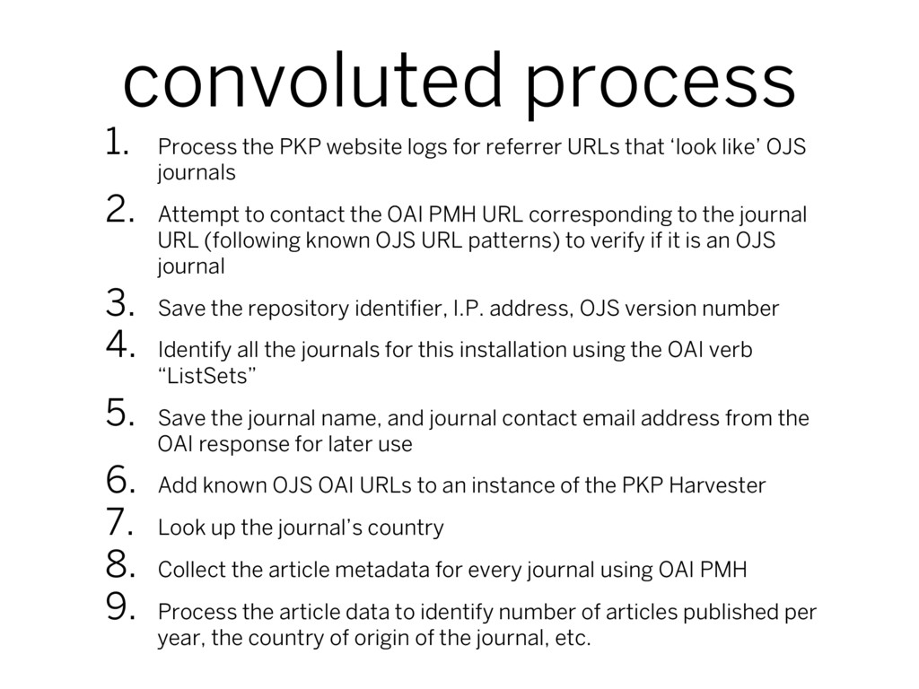 convoluted process 1. Process the PKP website ...