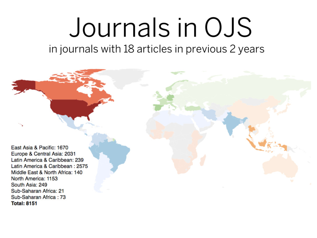 Journals in OJS in journals with 18 articles in...
