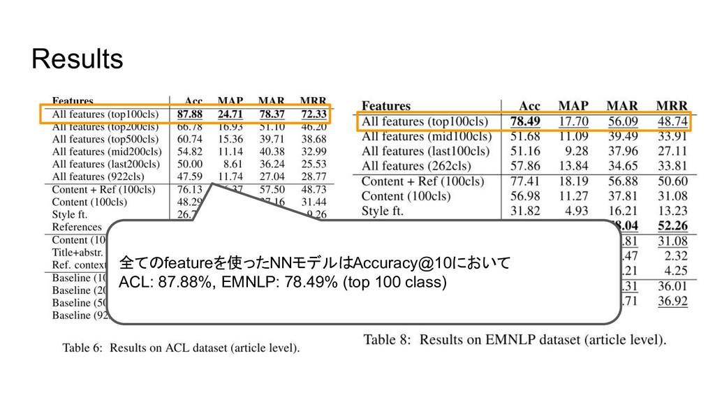 Results 全てのfeatureを使ったNNモデルはAccuracy@10において ACL...