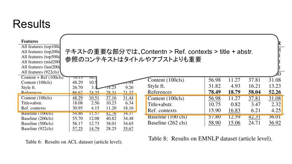 Results テキストの重要な部分では、Contentn > Ref. contexts >...