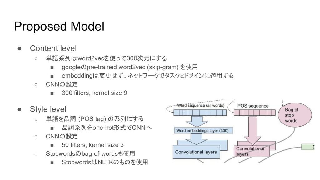 Proposed Model ● Content level ○ 単語系列はword2vecを...