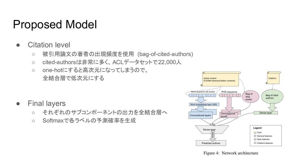 Proposed Model ● Citation level ○ 被引用論文の著者の出現頻度...
