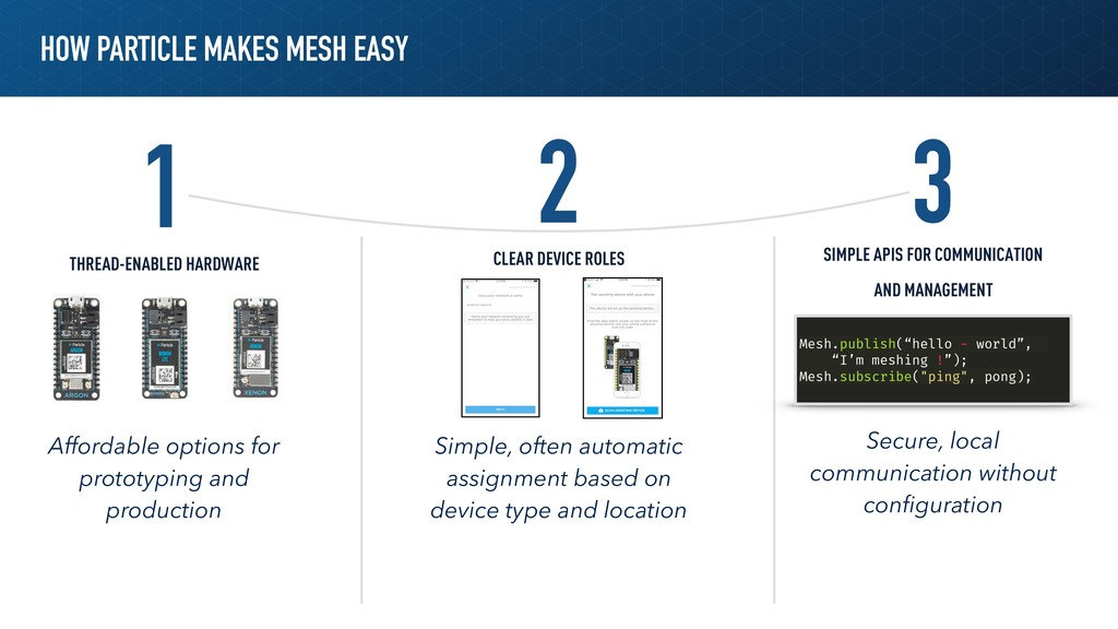 HOW PARTICLE MAKES MESH EASY 1 2 3 THREAD-ENABL...