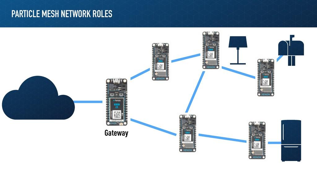PARTICLE MESH NETWORK ROLES Gateway