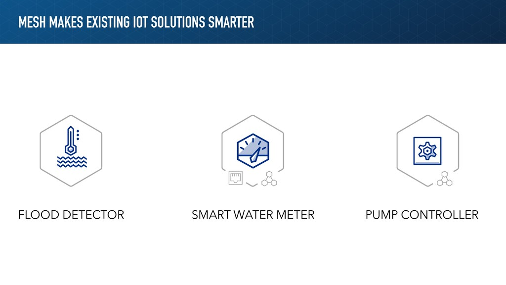 MESH MAKES EXISTING IOT SOLUTIONS SMARTER SMART...