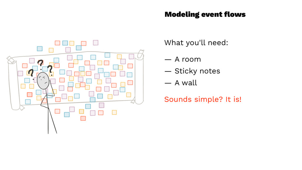 Modeling event flows What you'll need: — A room ...