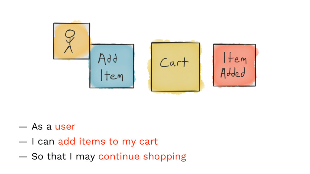 — As a user — I can add items to my cart — So t...