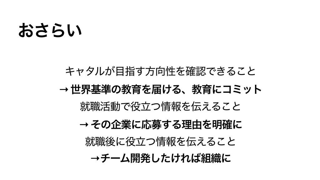 Ωϟλϧ͕ࢦ͢ํੑΛ֬Ͱ͖Δ͜ͱ → ੈքج४ͷڭҭΛಧ͚Δɺڭҭʹίϛοτ ब৬׆ಈͰ...