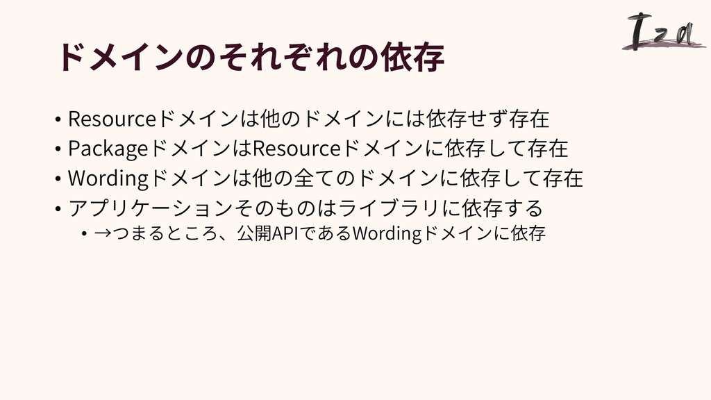 • Resource • Package Resource • Wording • • API...