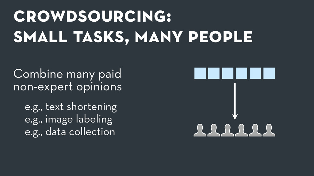 crowdsourcing: small tasks, many people Combine...