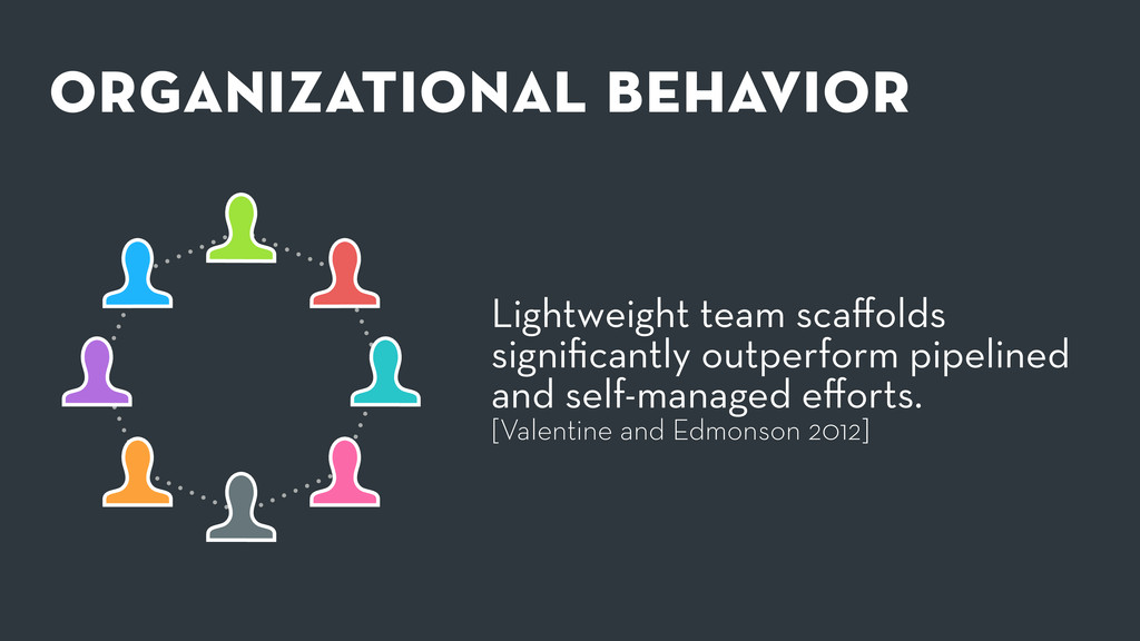 organizational behavior Lightweight team scaffol...