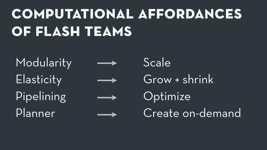 computational affordances of flash teams Modular...