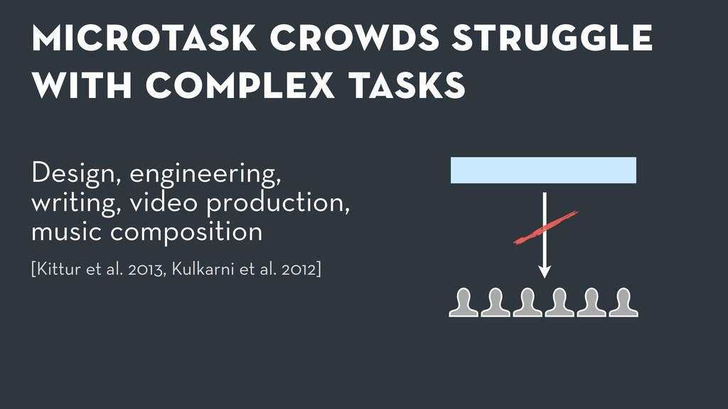 microtask crowds struggle with complex tasks De...