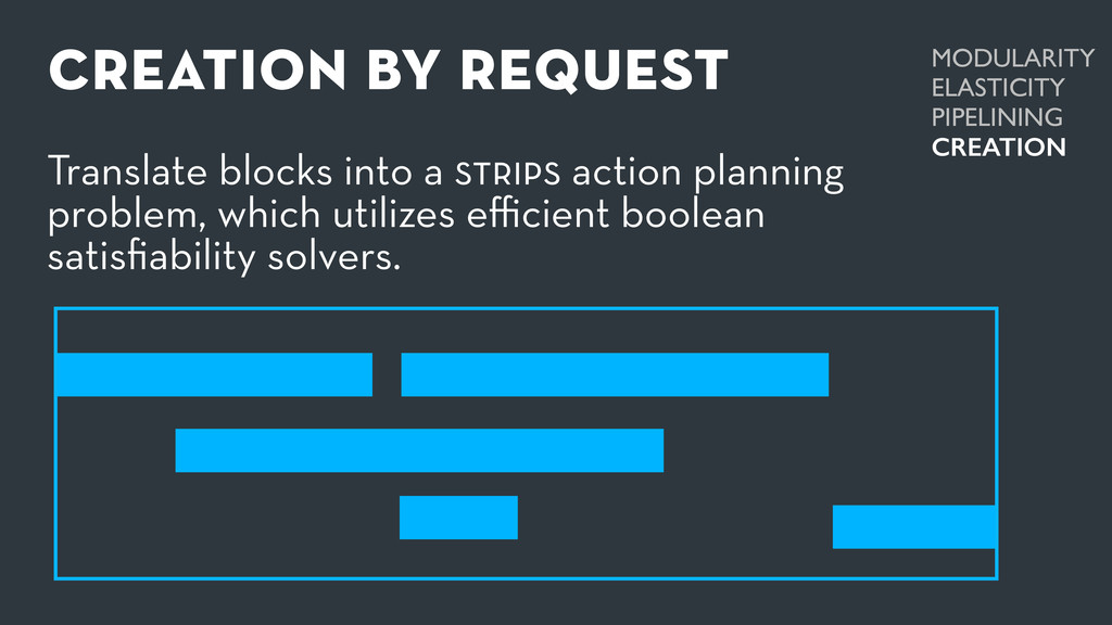 creation by request Translate blocks into a str...