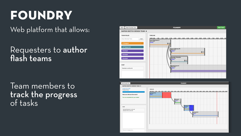 Requesters to author flash teams Team members to...