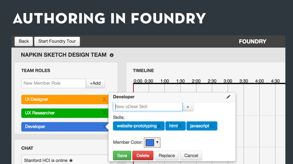 authoring in foundry