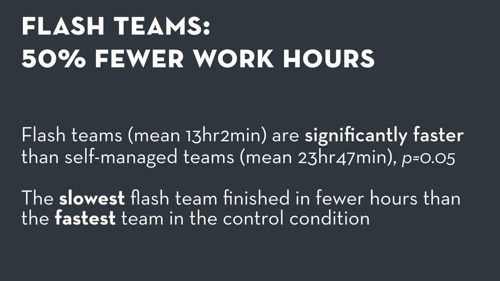 flash teams:  50% fewer work hours Flash teams ...