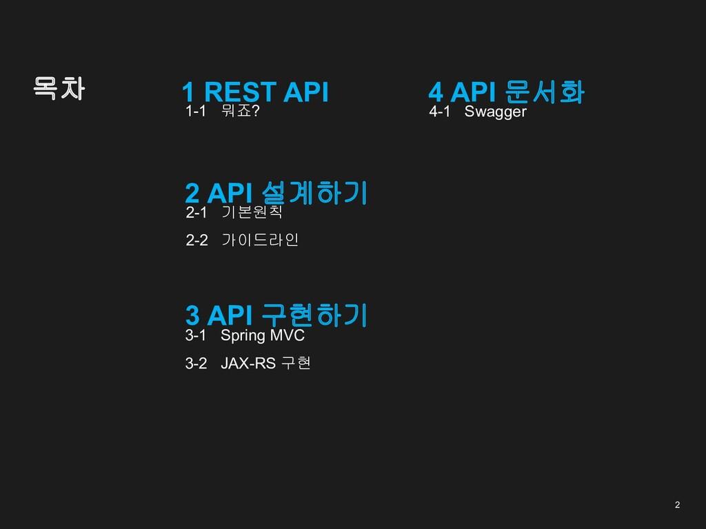 2 1-1 뭐죠? 1 REST API 2 API 설계하기 2-1 기본원칙 2-2 가이...