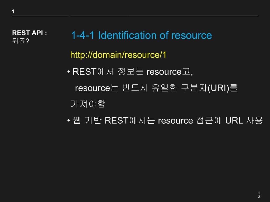 1 2 1-4-1 Identification of resource REST API :...