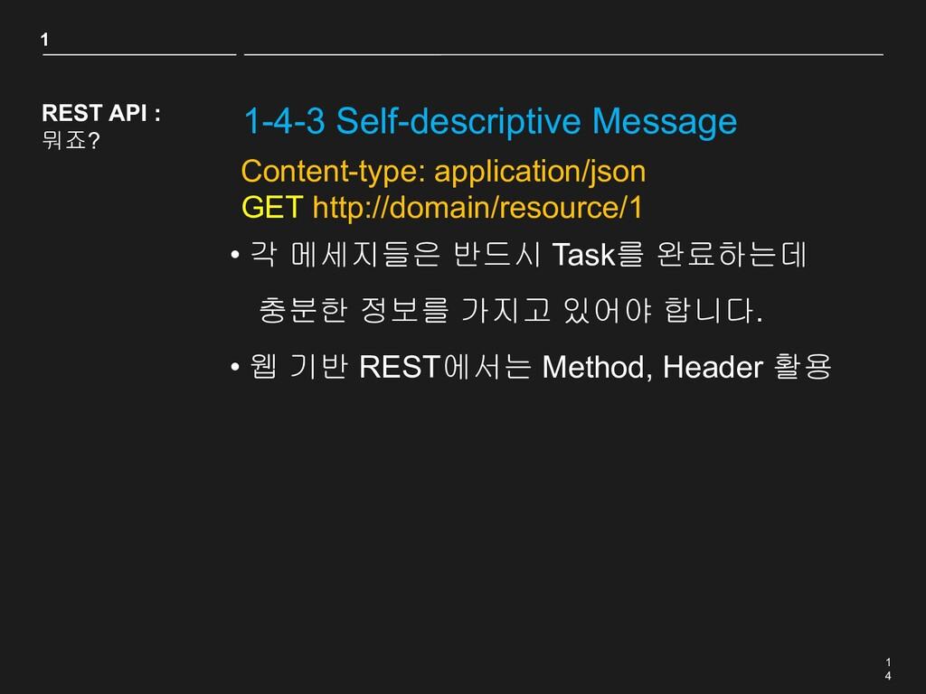 1 4 1-4-3 Self-descriptive Message REST API : 뭐...