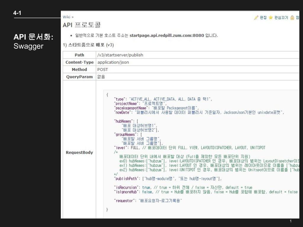 6 1 4-1 API 문서화: Swagger