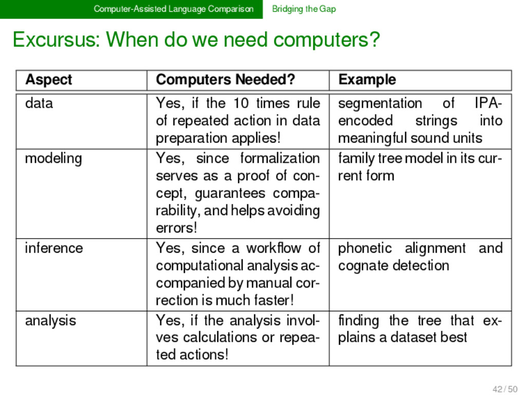 Computer-Assisted Language Comparison Bridging ...