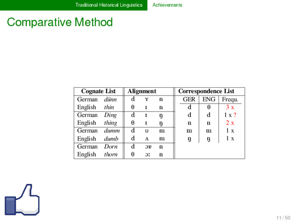 Traditional Historical Linguistics Achievements...
