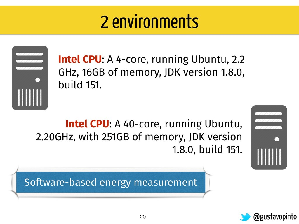 Intel CPU: A 4-core, running Ubuntu, 2.2 GHz, 1...