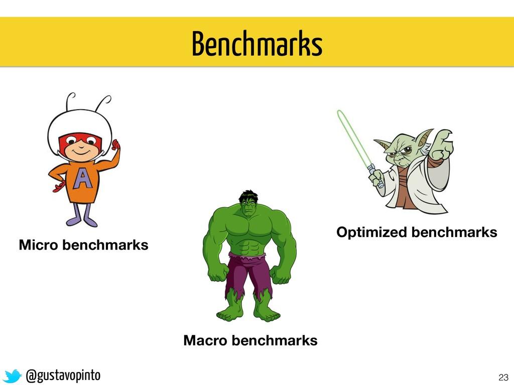 23 @gustavopinto Micro benchmarks Macro benchma...