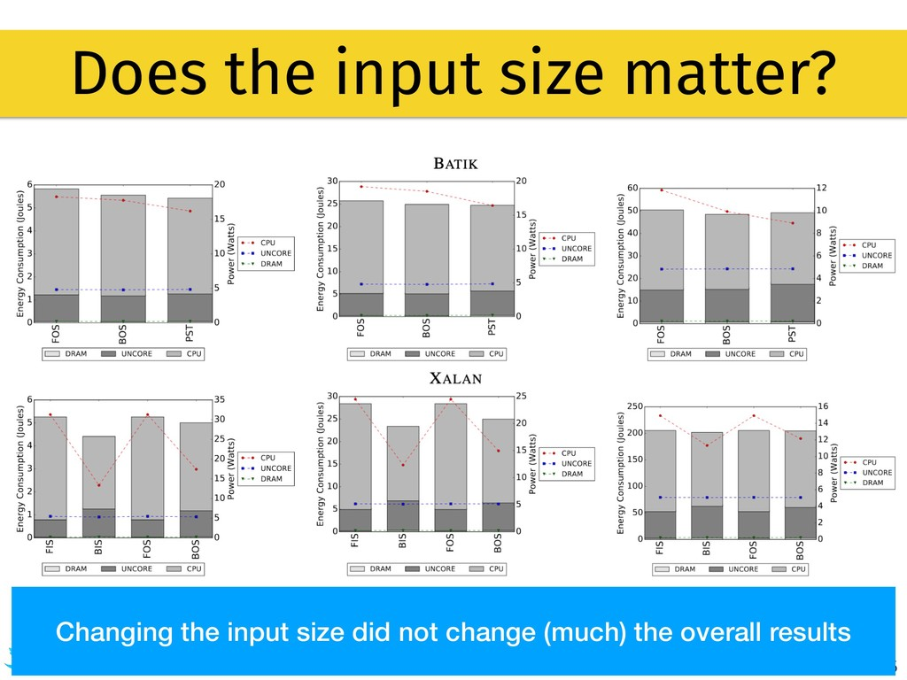 55 Does the input size matter? @gustavopinto Ch...