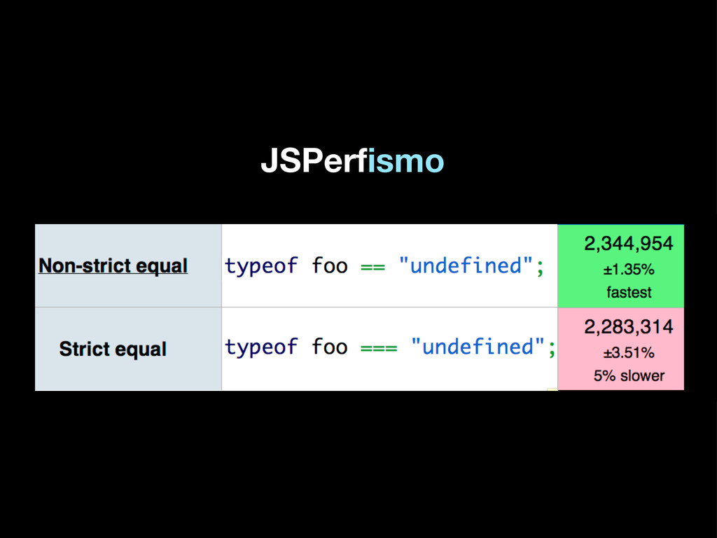 JSPerfismo http://javascriptweblog.wordpress.co...