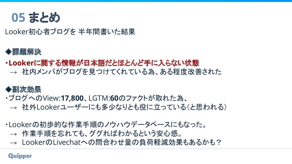 05 まとめ Looker初心者ブログを 半年間書いた結果 ◆課題解決 ・Lookerに関する...