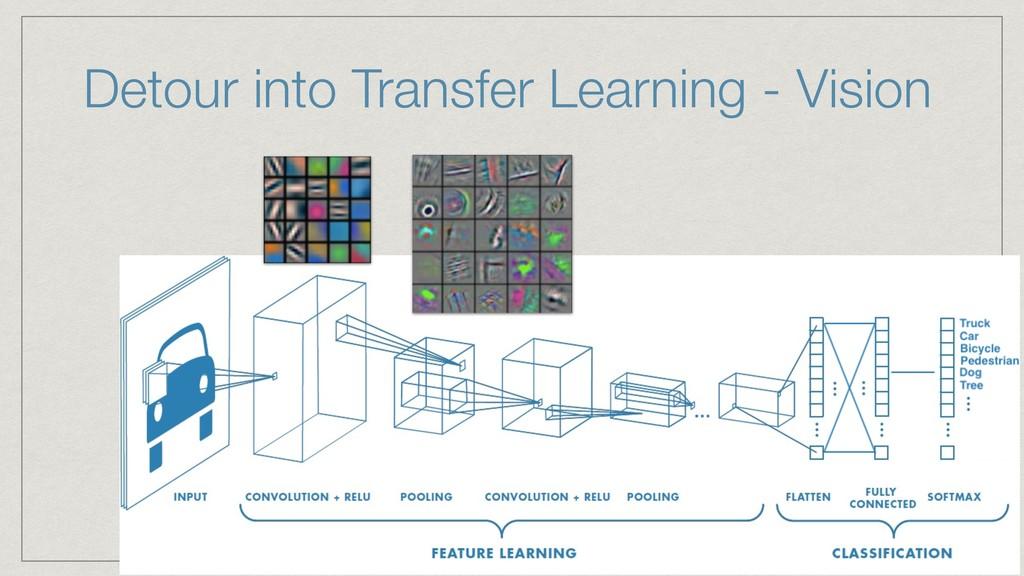 Detour into Transfer Learning - Vision