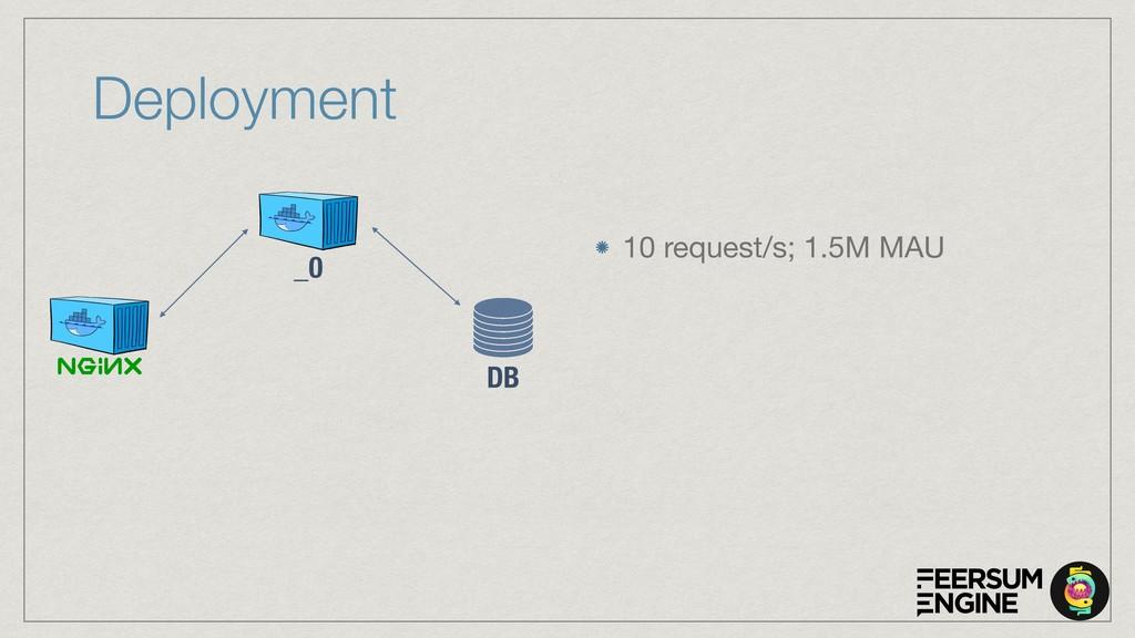 10 request/s; 1.5M MAU Deployment DB _0