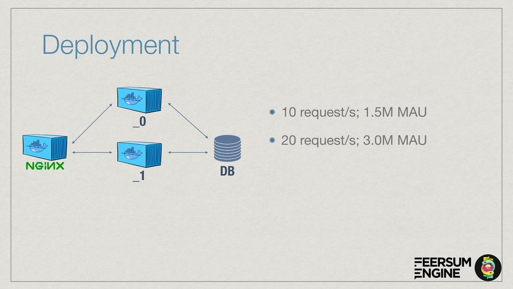10 request/s; 1.5M MAU 20 request/s; 3.0M MAU D...