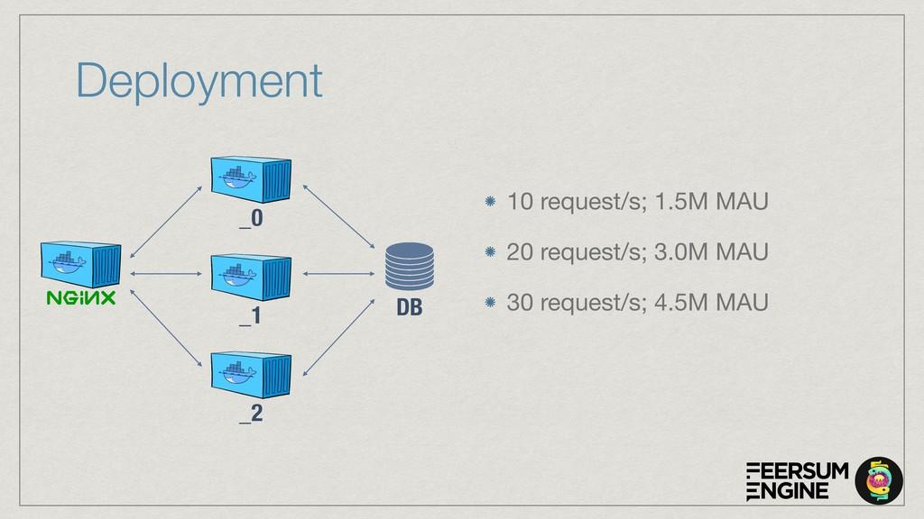 10 request/s; 1.5M MAU 20 request/s; 3.0M MAU 3...