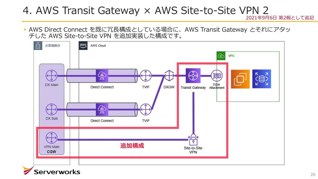 4. AWS Transit Gateway × AWS Site-to-Site VPN 2...