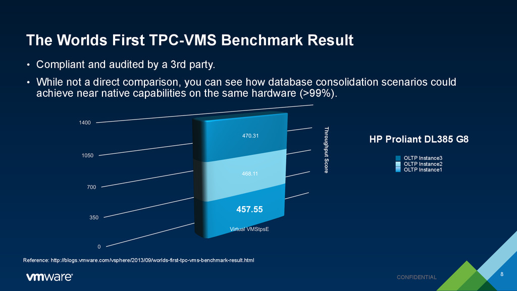CONFIDENTIAL The Worlds First TPC-VMS Benchmark...
