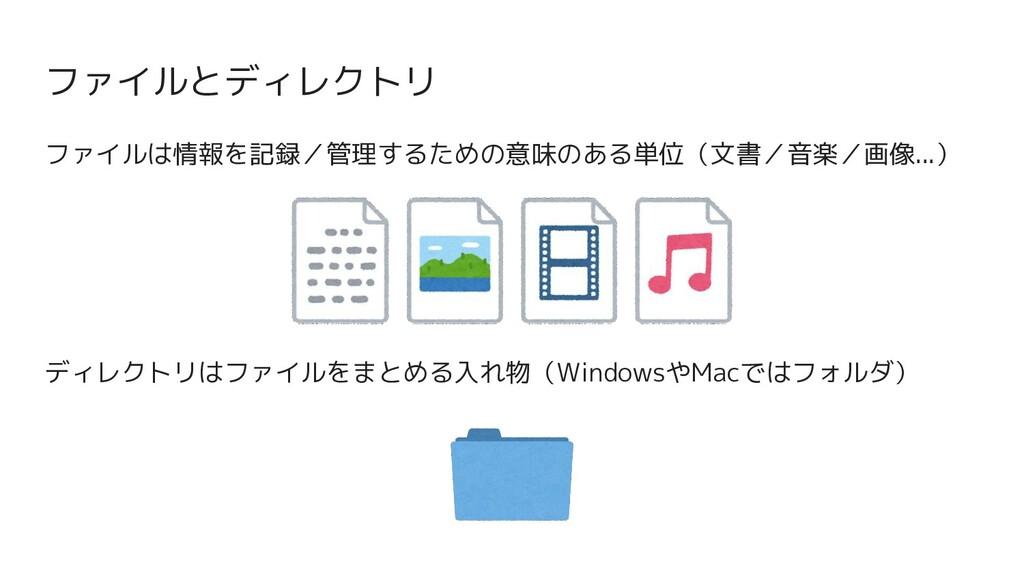 ファイルとディレクトリ ファイルは情報を記録/管理するための意味のある単位(文書/音楽/画像....