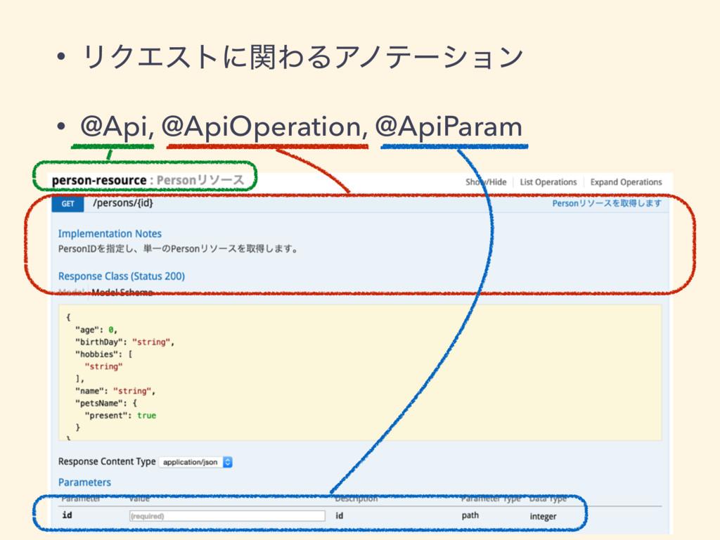 • ϦΫΤετʹؔΘΔΞϊςʔγϣϯ • @Api, @ApiOperation, @ApiP...