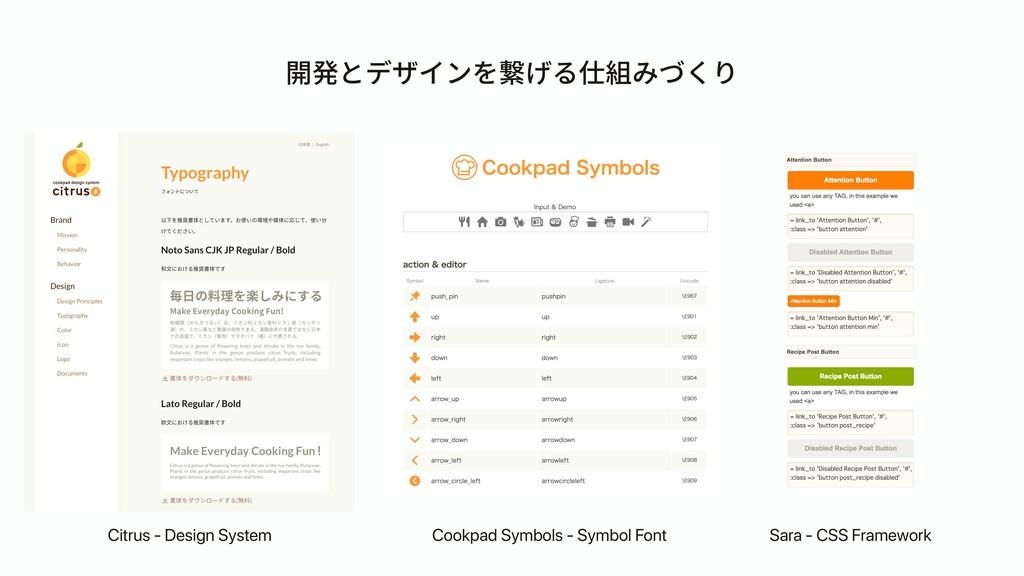 開発とデザインを繋げる仕組みづくり Citrus - Design System Cookpa...